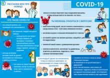 Внимание COVID-19!